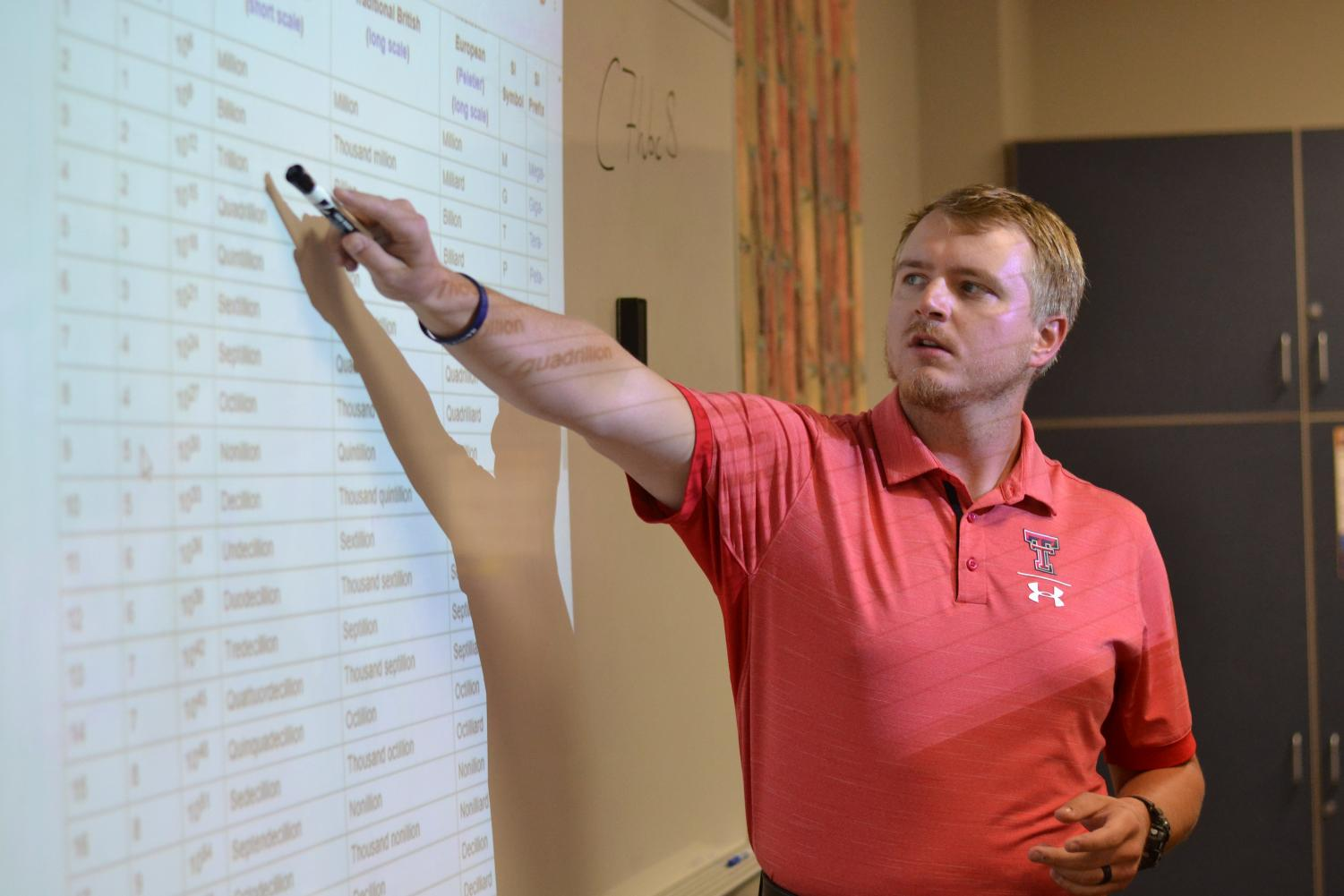 In the Limits // Plugging in numbers, new varsity coach and teacher from Daingerfield-Lone Star ISD, Coach Hunter Henzler instructs his math college prep class during his second week, about the number 1 billion.