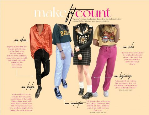 Make fit count